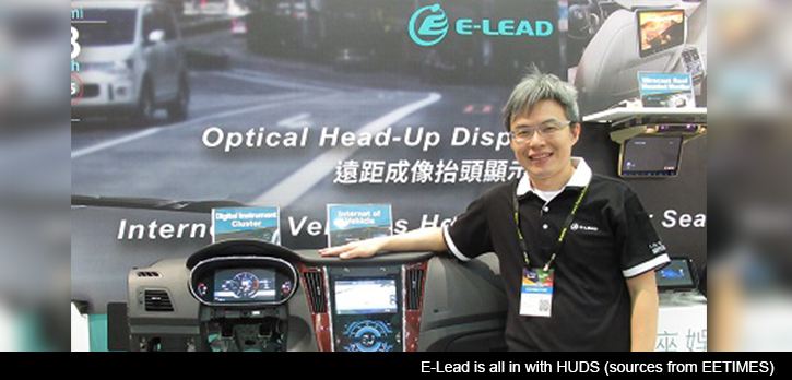 E-LEAD Optical HUD Series show up at AutoTronics Show